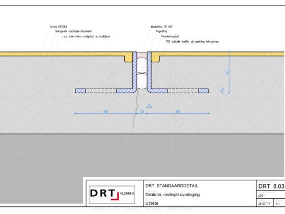 Case Study – Aviko Lomm – Blancheur - Technische Engineering
